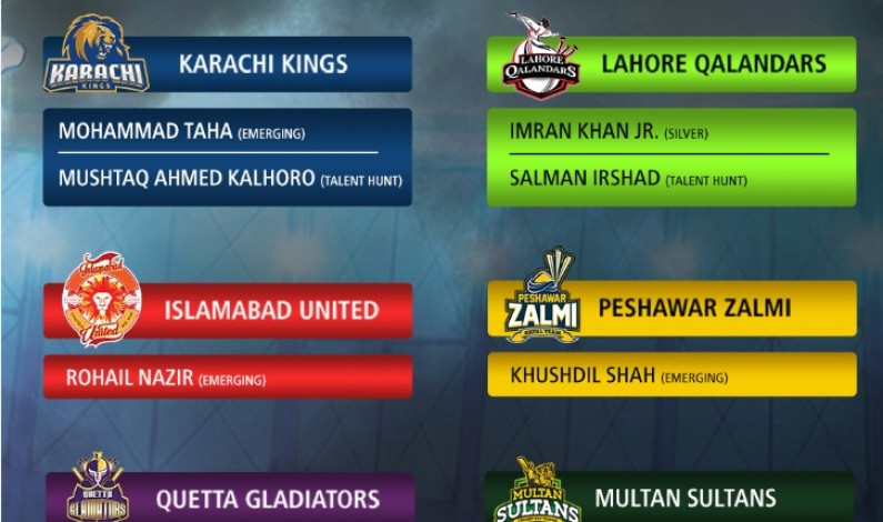 New players announced to ad in HBL PSL 2018 squads