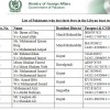 List of Pakistanis who lost their lives in the Libyan boat tragedy
