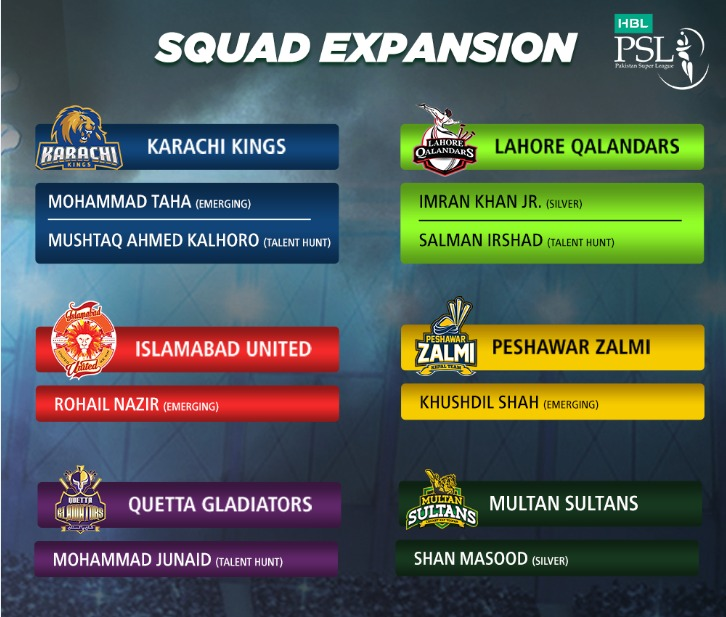 New, players, announced, to, ad, in, HBL, PSL, 2018, squads