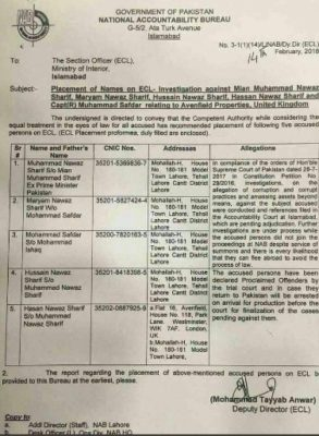 Islamabad, Ex-Prime Minister Nawaz Sharief and his family's names included in ECL. The names of Nawaz Sharief, his daughter Maryam Nawaz, Son, Hassan Nawaz, younger son Hussain Nawaz and son in law Capt (r) Muhammad Safdar included in exit control list issued by Ministry of Interior.