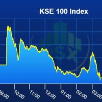 PSX opens week on a flat note